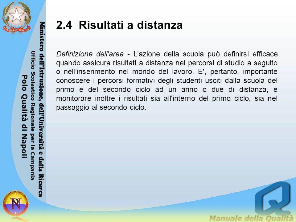 2.4 Risultati a distanza Definizione dell'area - L'azione della scuola può definirsi efficace quando assicura risultati a distanza nei percorsi di stu