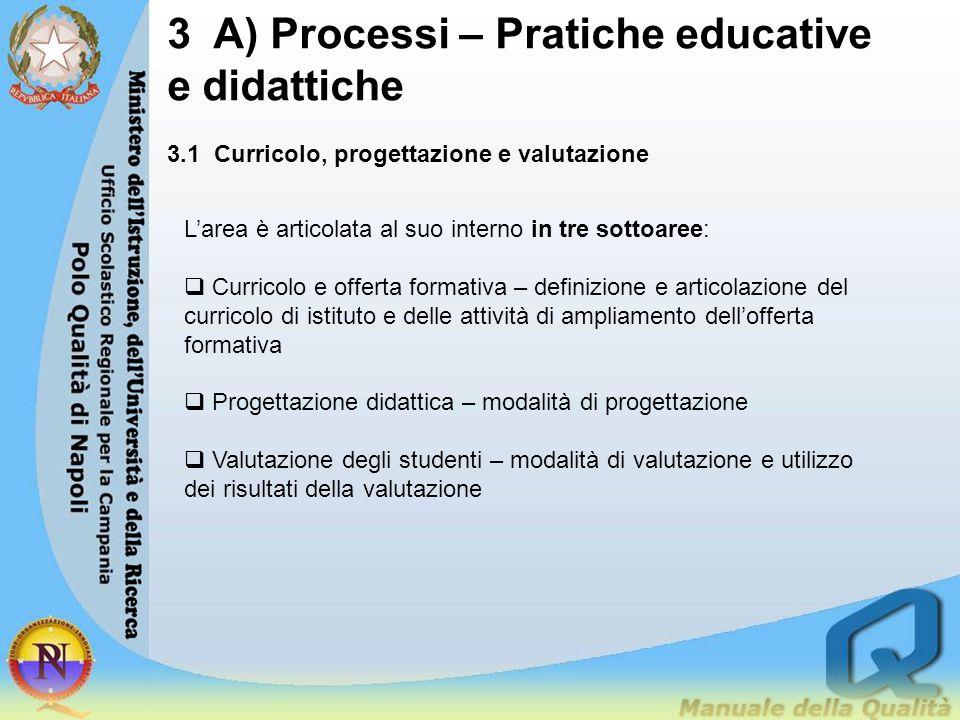 3 A) Processi – Pratiche educative e didattiche 3.1 Curricolo, progettazione e valutazione L'area è articolata al suo interno in tre sottoaree:  Curr