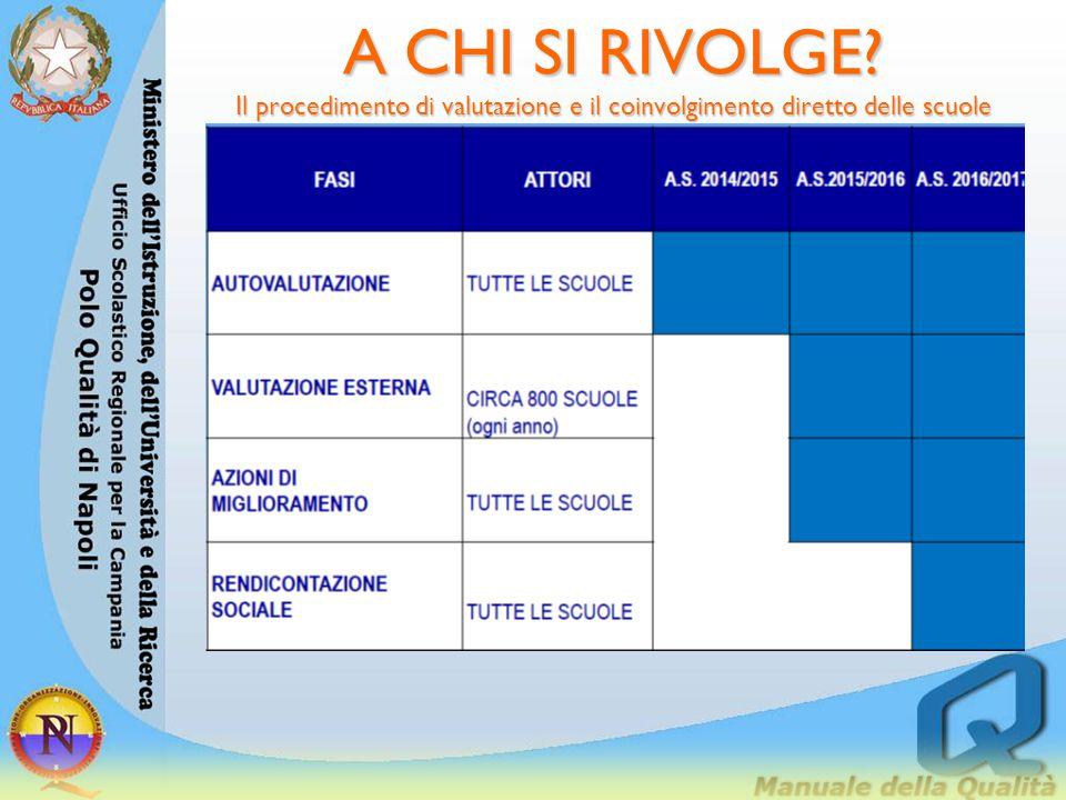 A CHI SI RIVOLGE? Il procedimento di valutazione e il coinvolgimento diretto delle scuole