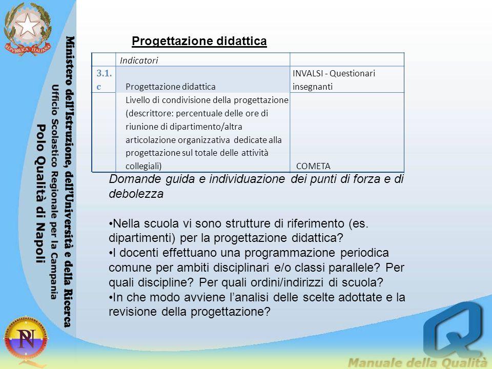 Progettazione didattica Indicatori 3.1. c Progettazione didattica INVALSI - Questionari insegnanti Livello di condivisione della progettazione (descri