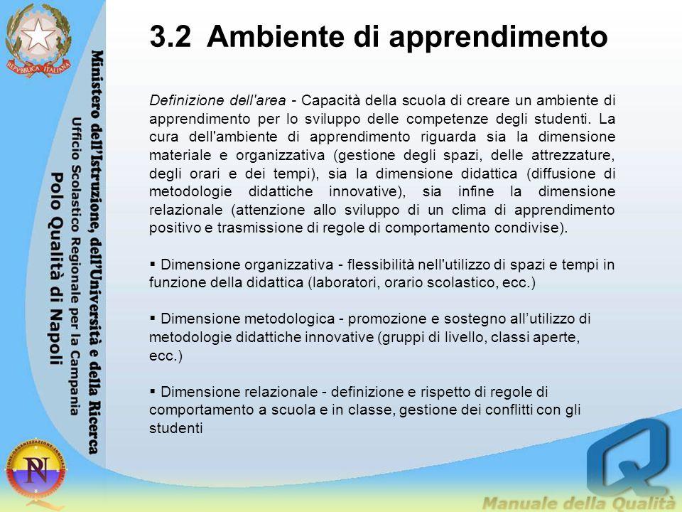 3.2 Ambiente di apprendimento Definizione dell'area - Capacità della scuola di creare un ambiente di apprendimento per lo sviluppo delle competenze de