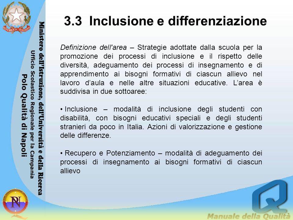 3.3 Inclusione e differenziazione Definizione dell'area – Strategie adottate dalla scuola per la promozione dei processi di inclusione e il rispetto d