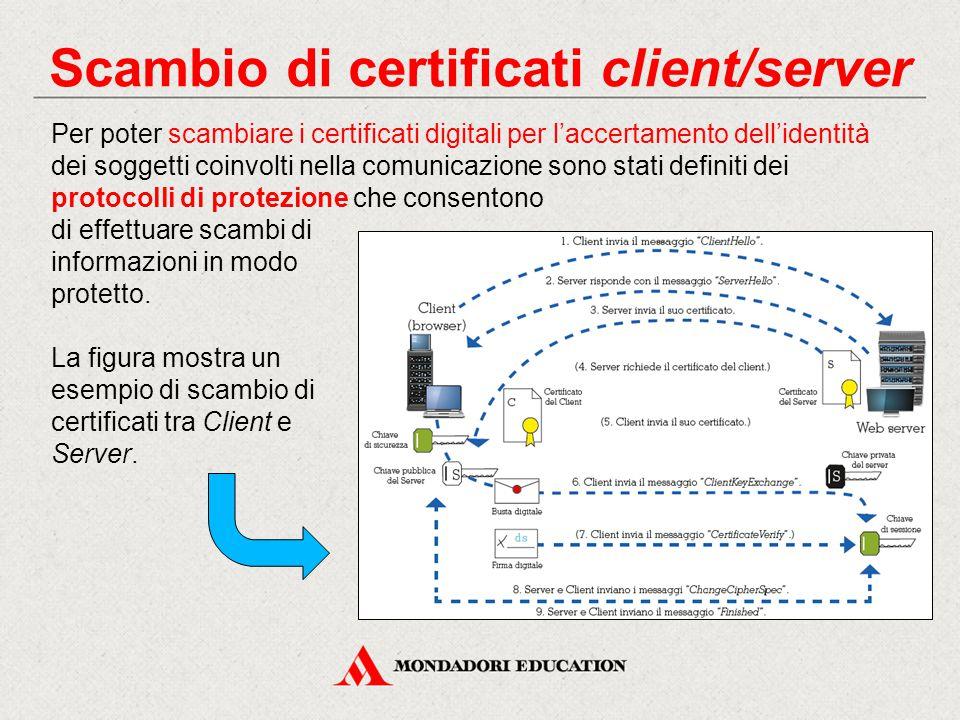 Scambio di certificati client/server Per poter scambiare i certificati digitali per l'accertamento dell'identità dei soggetti coinvolti nella comunica