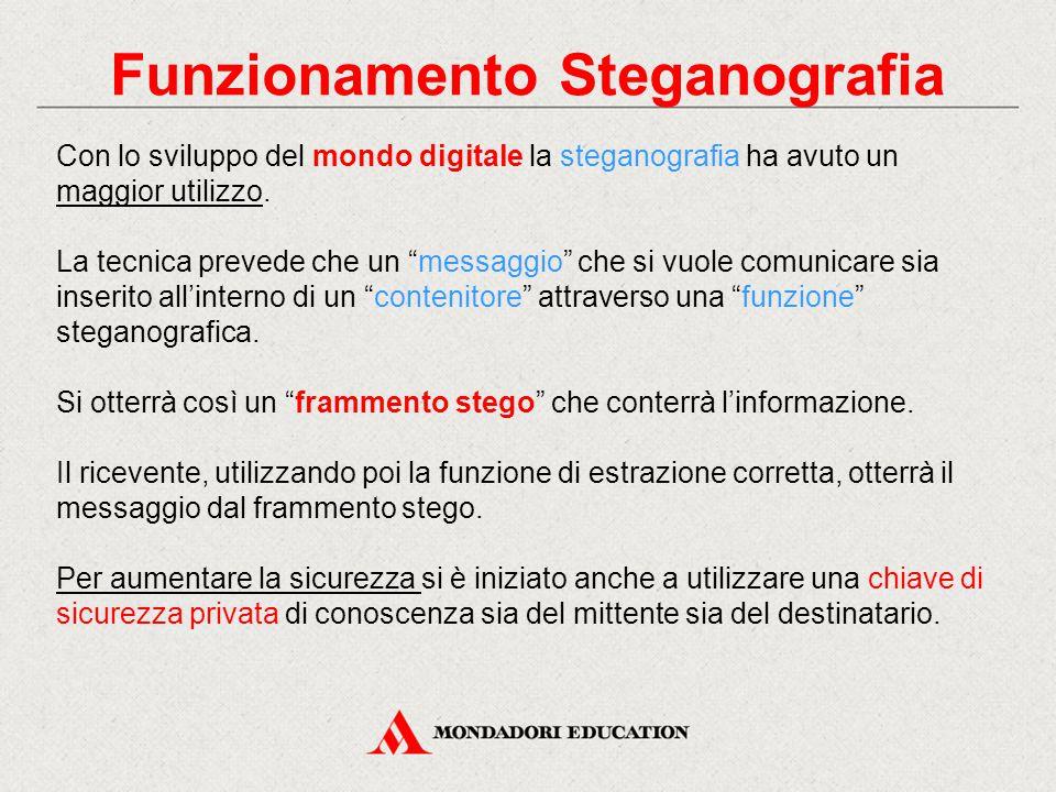 """Funzionamento Steganografia Con lo sviluppo del mondo digitale la steganografia ha avuto un maggior utilizzo. La tecnica prevede che un """"messaggio"""" ch"""