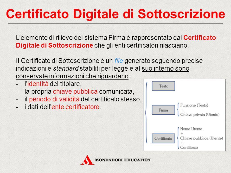 Certificato Digitale di Sottoscrizione L'elemento di rilievo del sistema Firma è rappresentato dal Certificato Digitale di Sottoscrizione che gli enti