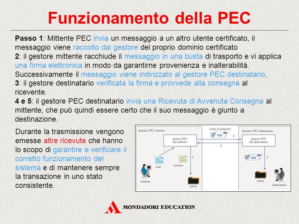 Passo 1: Mittente PEC invia un messaggio a un altro utente certificato, il messaggio viene raccolto dal gestore del proprio dominio certificato 2: il