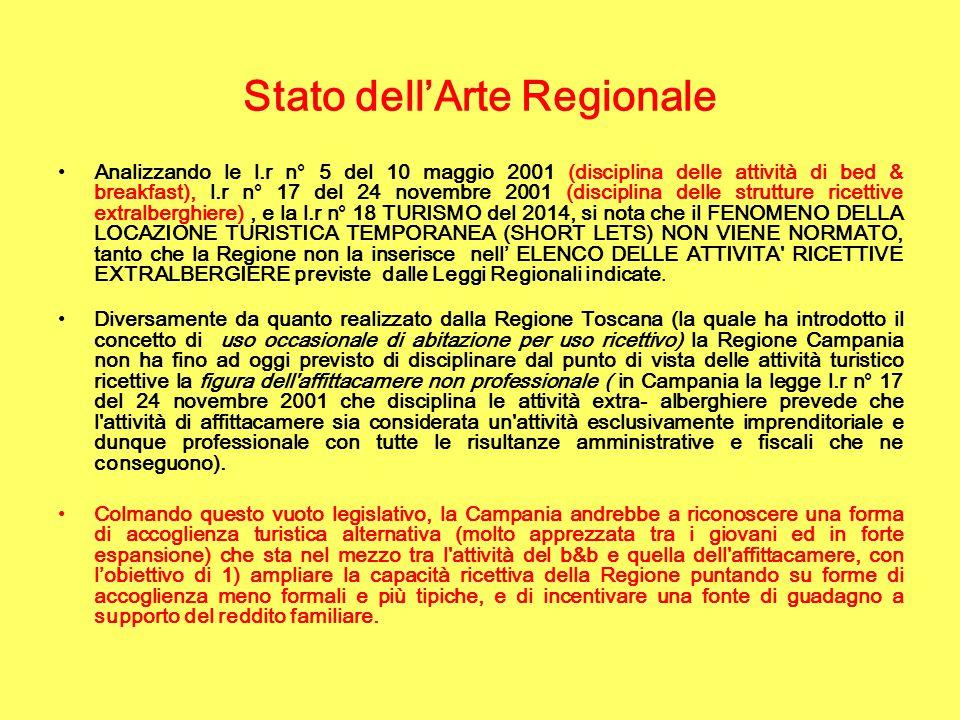 Stato dell'Arte Regionale Analizzando le l.r n° 5 del 10 maggio 2001 (disciplina delle attività di bed & breakfast), l.r n° 17 del 24 novembre 2001 (disciplina delle strutture ricettive extralberghiere), e la l.r n° 18 TURISMO del 2014, si nota che il FENOMENO DELLA LOCAZIONE TURISTICA TEMPORANEA (SHORT LETS) NON VIENE NORMATO, tanto che la Regione non la inserisce nell' ELENCO DELLE ATTIVITA RICETTIVE EXTRALBERGIERE previste dalle Leggi Regionali indicate.