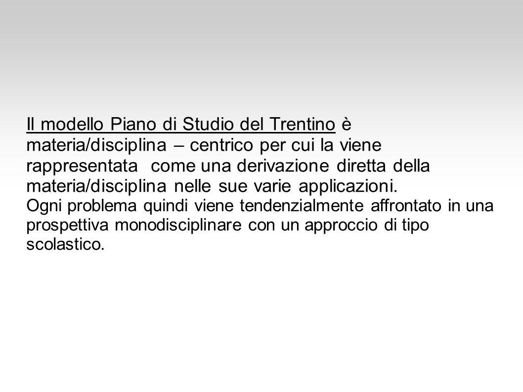 Il modello Piano di Studio del Trentino è materia/disciplina – centrico per cui la viene rappresentata come una derivazione diretta della materia/disciplina nelle sue varie applicazioni.
