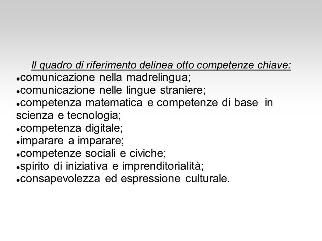 Il quadro di riferimento delinea otto competenze chiave: comunicazione nella madrelingua; comunicazione nelle lingue straniere; competenza matematica
