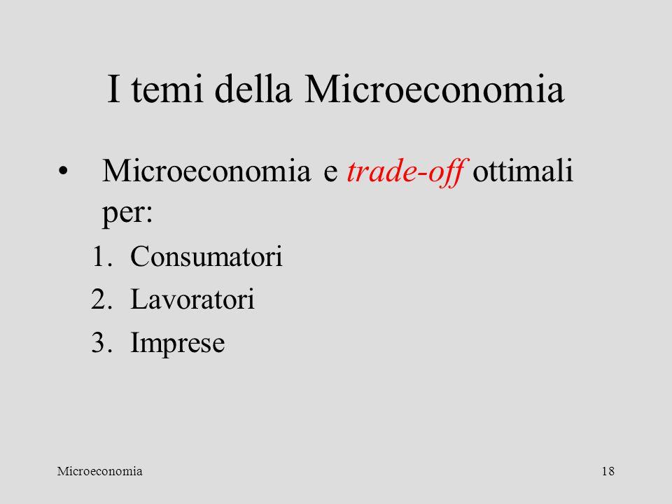 Microeconomia18 I temi della Microeconomia Microeconomia e trade-off ottimali per: 1.Consumatori 2.Lavoratori 3.Imprese