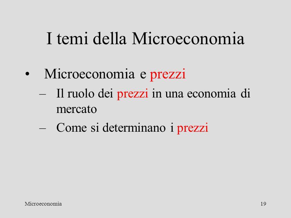 Microeconomia19 I temi della Microeconomia Microeconomia e prezzi –Il ruolo dei prezzi in una economia di mercato –Come si determinano i prezzi