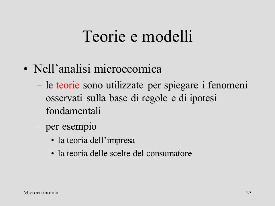 Microeconomia23 Teorie e modelli Nell'analisi microecomica –le teorie sono utilizzate per spiegare i fenomeni osservati sulla base di regole e di ipot