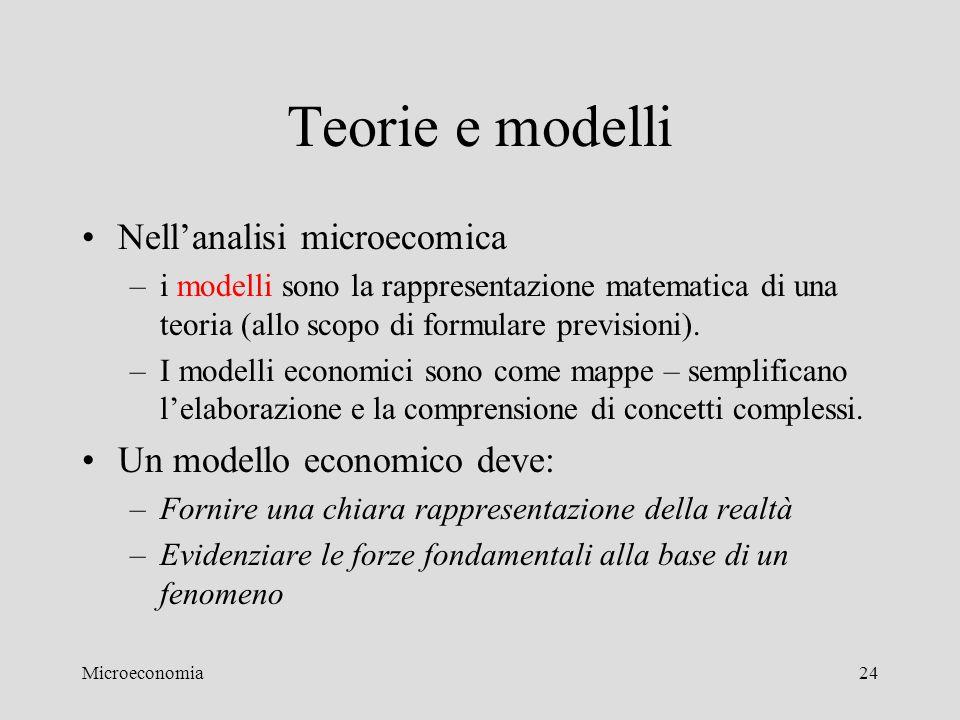 Microeconomia24 Teorie e modelli Nell'analisi microecomica –i modelli sono la rappresentazione matematica di una teoria (allo scopo di formulare previ