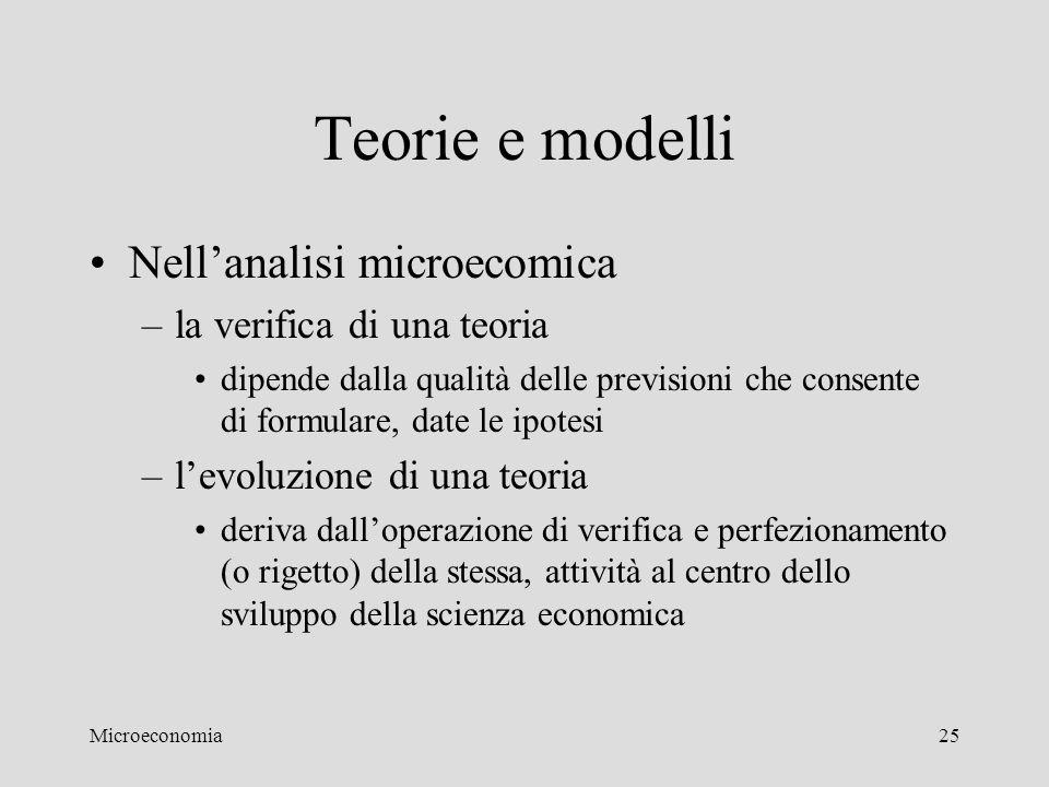 Microeconomia25 Teorie e modelli Nell'analisi microecomica –la verifica di una teoria dipende dalla qualità delle previsioni che consente di formulare