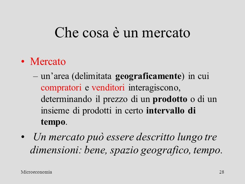 Microeconomia28 Che cosa è un mercato Mercato –un'area (delimitata geograficamente) in cui compratori e venditori interagiscono, determinando il prezz