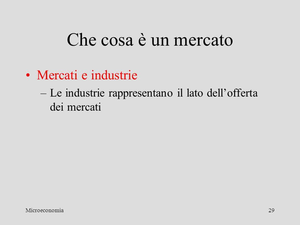 Microeconomia29 Che cosa è un mercato Mercati e industrie –Le industrie rappresentano il lato dell'offerta dei mercati