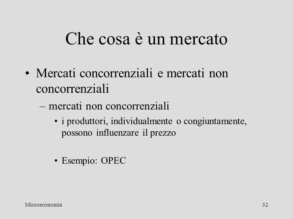 Microeconomia32 Che cosa è un mercato Mercati concorrenziali e mercati non concorrenziali –mercati non concorrenziali i produttori, individualmente o