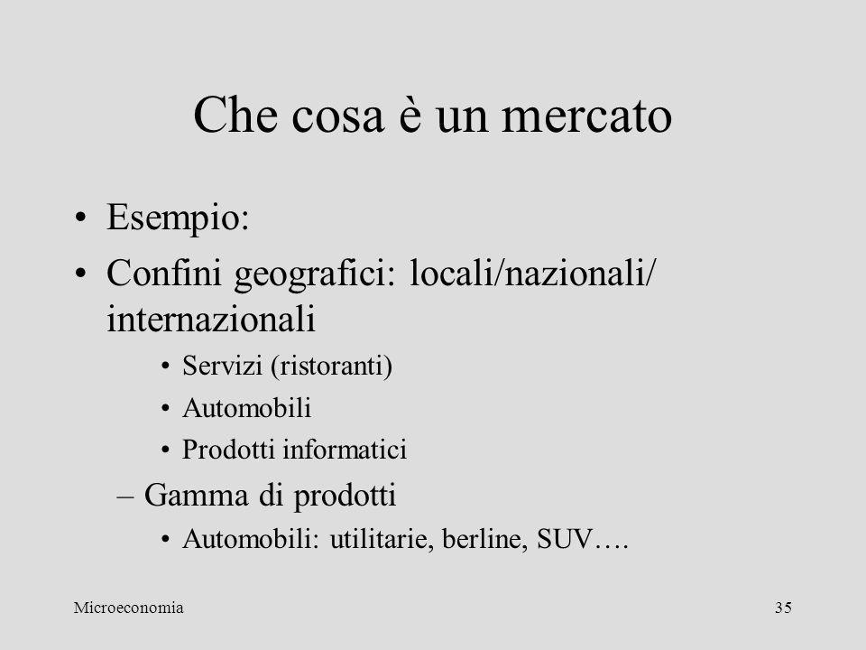 Microeconomia35 Che cosa è un mercato Esempio: Confini geografici: locali/nazionali/ internazionali Servizi (ristoranti) Automobili Prodotti informati