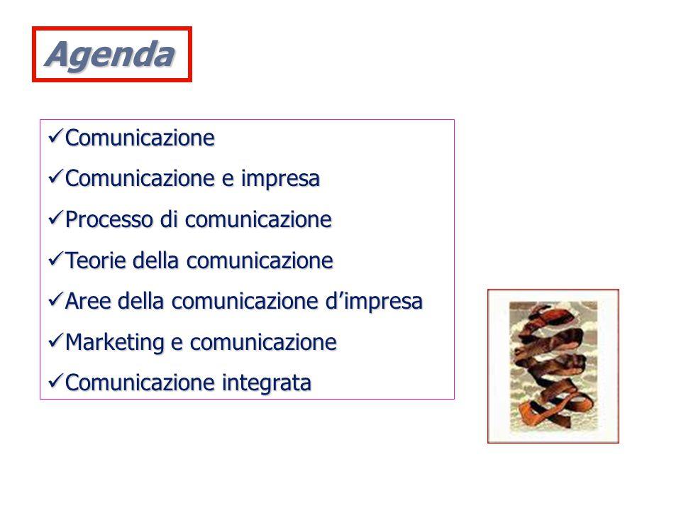 Agenda Comunicazione Comunicazione Comunicazione e impresa Comunicazione e impresa Processo di comunicazione Processo di comunicazione Teorie della comunicazione Teorie della comunicazione Aree della comunicazione d'impresa Aree della comunicazione d'impresa Marketing e comunicazione Marketing e comunicazione Comunicazione integrata Comunicazione integrata