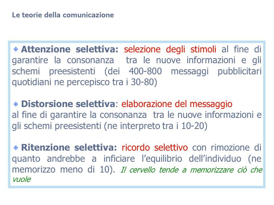 Le teorie della comunicazione Primo obiettivo: far percepire il messaggio  Teorie della percezione:  Attenzione selettiva  Distorsione selettiva  Ritenzione selettiva  Consonanza e dissonanza cognitiva Secondo obiettivo: persuadere  Teorie della persuasione  Razionalità  Condizionamento  Sogno  Conformismo