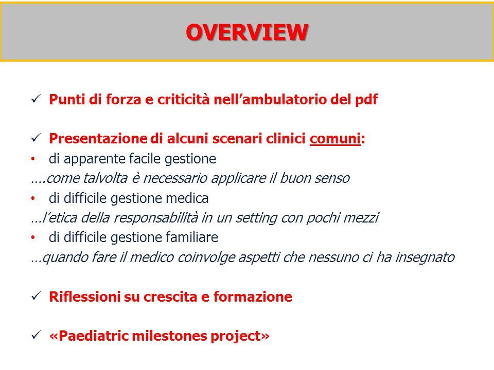 Punti di forza e criticità nell'ambulatorio del pdf Presentazione di alcuni scenari clinici comuni: di apparente facile gestione ….come talvolta è nec