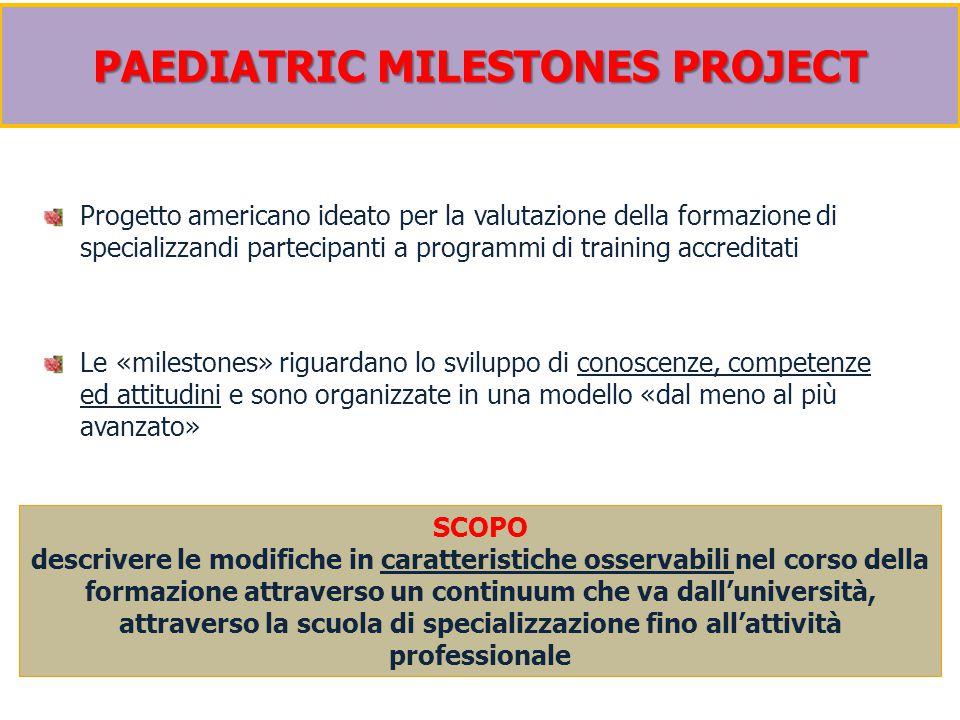 Progetto americano ideato per la valutazione della formazione di specializzandi partecipanti a programmi di training accreditati Le «milestones» rigua