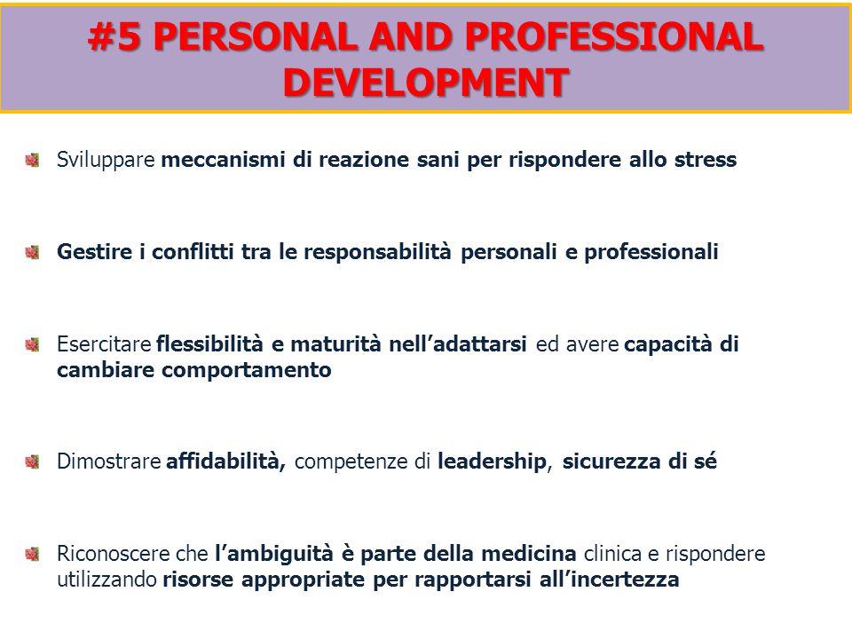Sviluppare meccanismi di reazione sani per rispondere allo stress Gestire i conflitti tra le responsabilità personali e professionali Esercitare fless