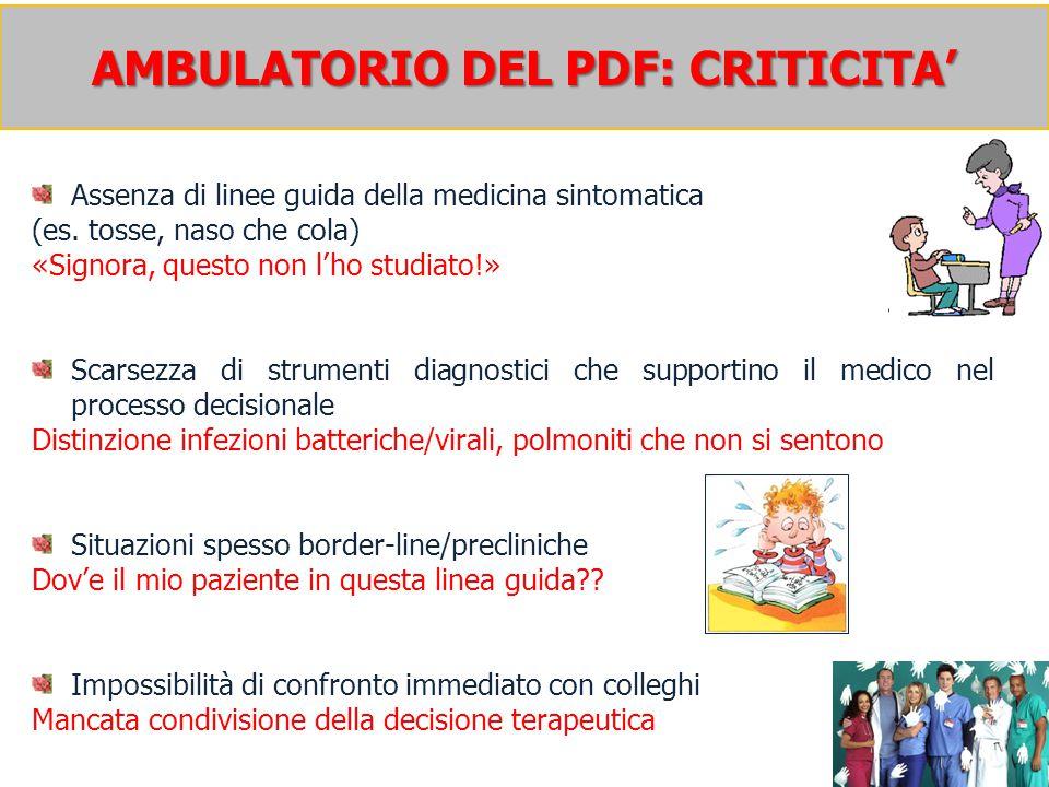 Assenza di linee guida della medicina sintomatica (es.