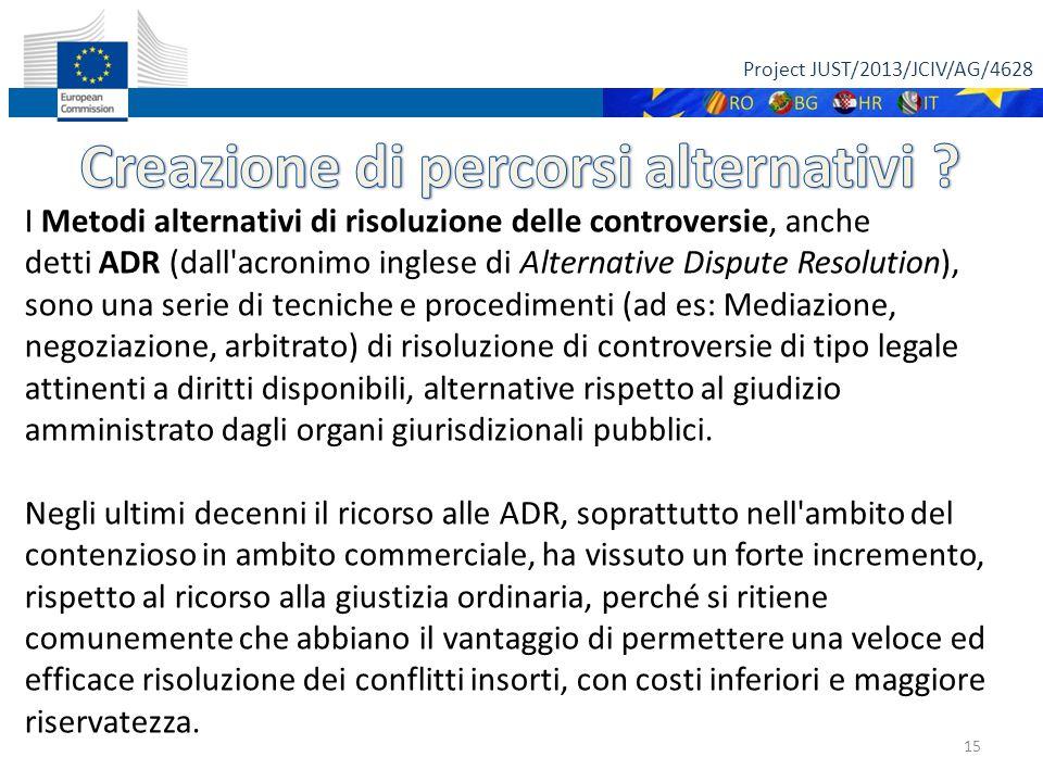 Project JUST/2013/JCIV/AG/4628 15 I Metodi alternativi di risoluzione delle controversie, anche detti ADR (dall'acronimo inglese di Alternative Disput