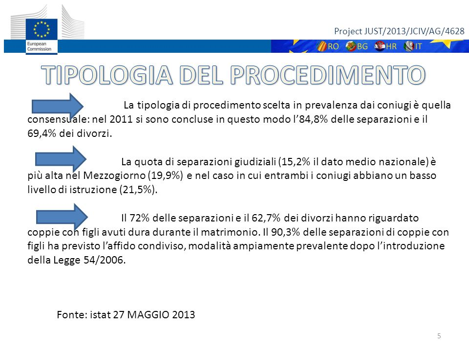 Project JUST/2013/JCIV/AG/4628 5 Fonte: istat 27 MAGGIO 2013 La tipologia di procedimento scelta in prevalenza dai coniugi è quella consensuale: nel 2