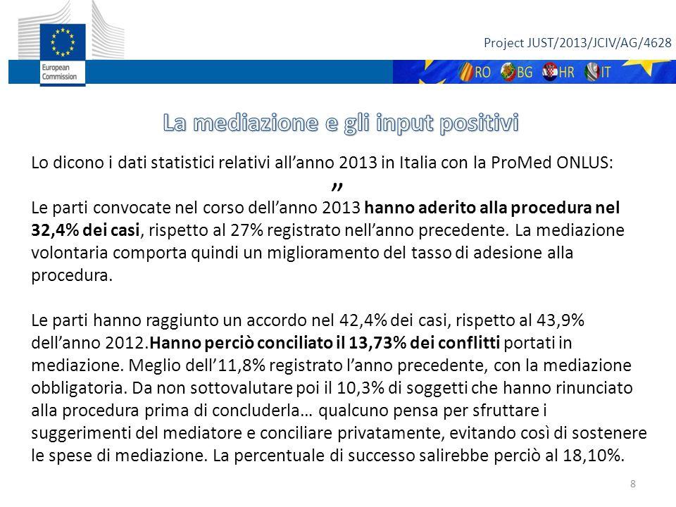 """Project JUST/2013/JCIV/AG/4628 """" 8 Lo dicono i dati statistici relativi all'anno 2013 in Italia con la ProMed ONLUS: Le parti convocate nel corso dell"""