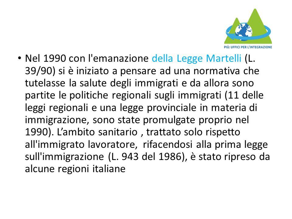 Nel 1990 con l emanazione della Legge Martelli (L.