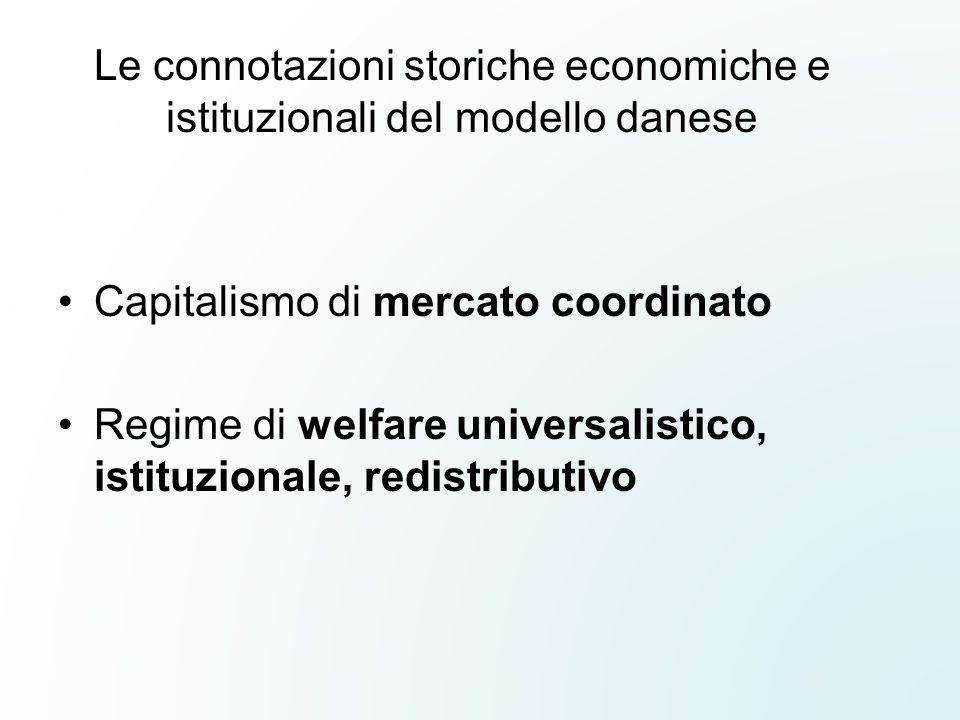 Le connotazioni storiche economiche e istituzionali del modello danese Capitalismo di mercato coordinato Regime di welfare universalistico, istituzion