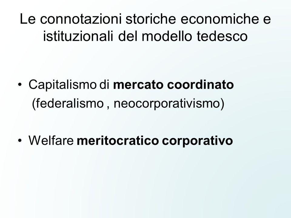 Le connotazioni storiche economiche e istituzionali del modello tedesco Capitalismo di mercato coordinato (federalismo, neocorporativismo) Welfare mer