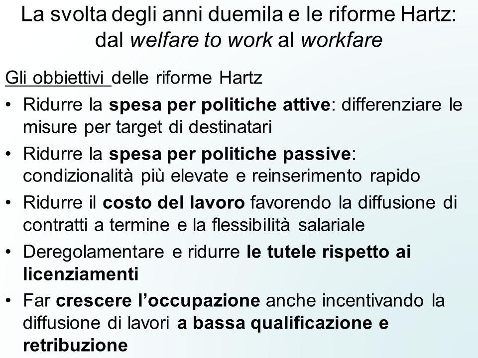La svolta degli anni duemila e le riforme Hartz: dal welfare to work al workfare Gli obbiettivi delle riforme Hartz Ridurre la spesa per politiche att