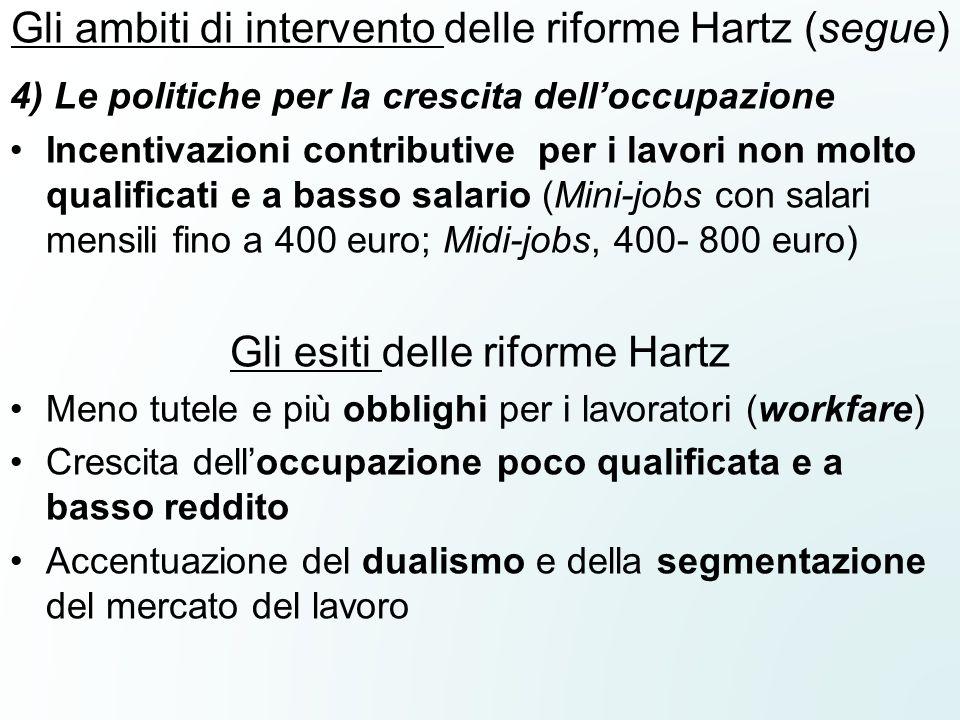 Gli ambiti di intervento delle riforme Hartz (segue) 4) Le politiche per la crescita dell'occupazione Incentivazioni contributive per i lavori non mol