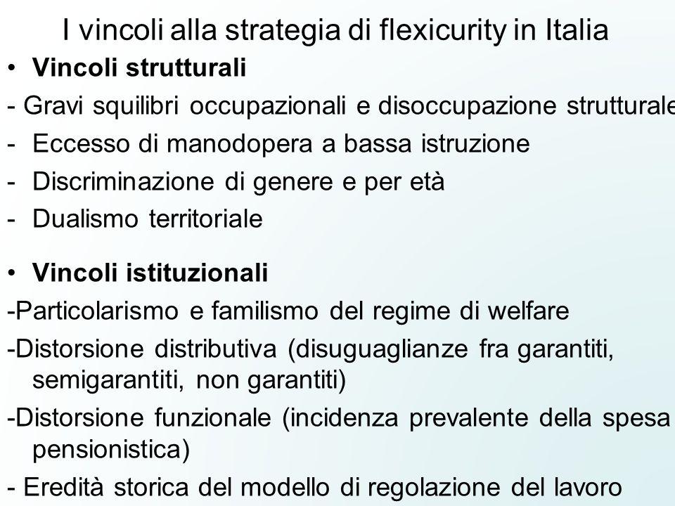 I vincoli alla strategia di flexicurity in Italia Vincoli strutturali - Gravi squilibri occupazionali e disoccupazione strutturale -Eccesso di manodop