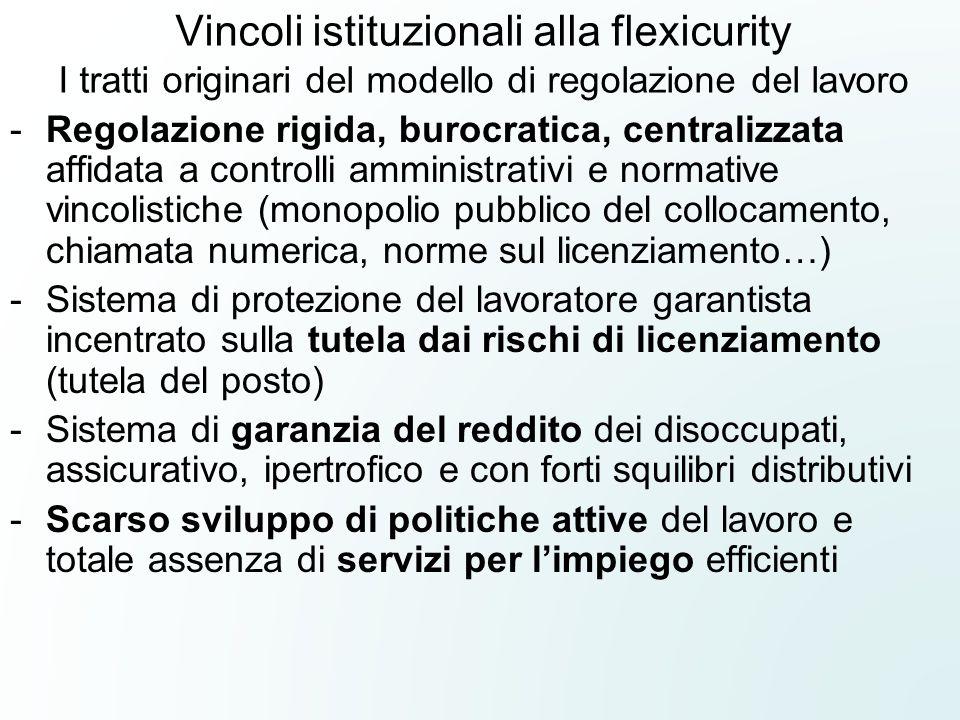 Vincoli istituzionali alla flexicurity I tratti originari del modello di regolazione del lavoro -Regolazione rigida, burocratica, centralizzata affida