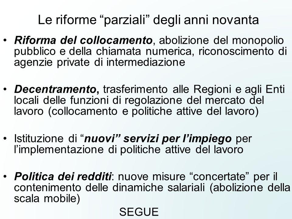 """Le riforme """"parziali"""" degli anni novanta Riforma del collocamento, abolizione del monopolio pubblico e della chiamata numerica, riconoscimento di agen"""