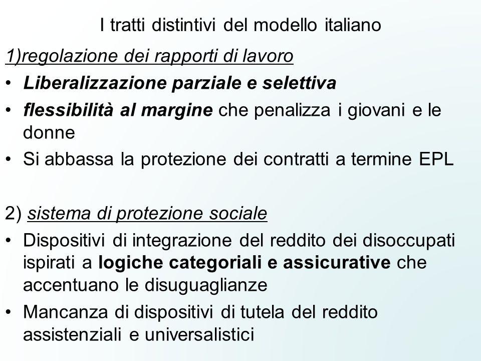 I tratti distintivi del modello italiano 1)regolazione dei rapporti di lavoro Liberalizzazione parziale e selettiva flessibilità al margine che penali