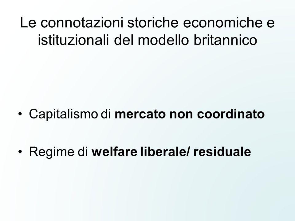 Le connotazioni storiche economiche e istituzionali del modello britannico Capitalismo di mercato non coordinato Regime di welfare liberale/ residuale