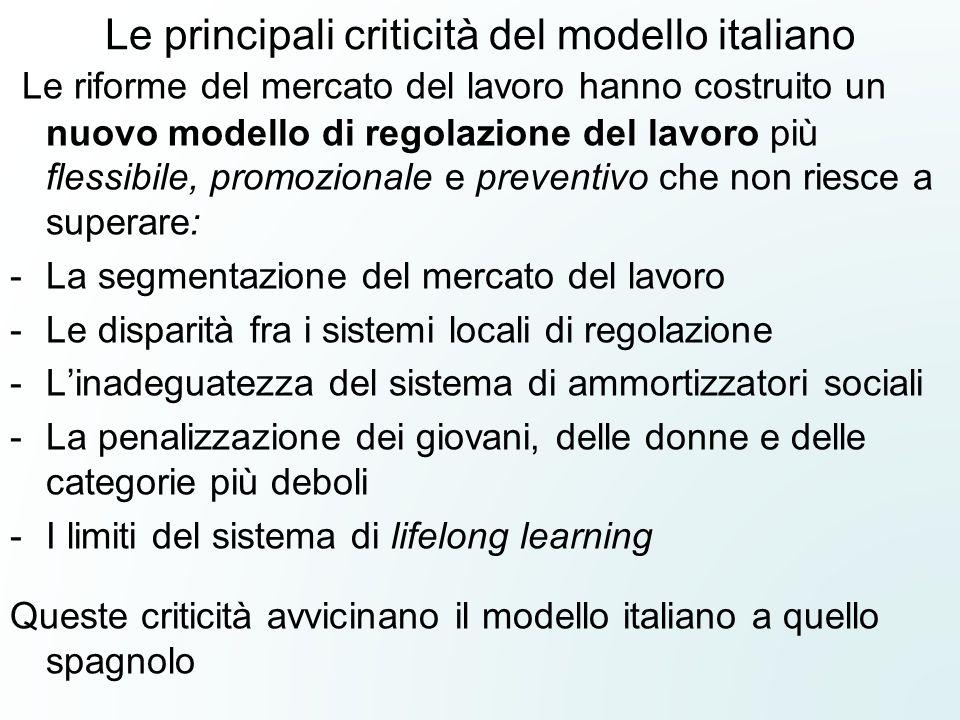 Le principali criticità del modello italiano Le riforme del mercato del lavoro hanno costruito un nuovo modello di regolazione del lavoro più flessibi