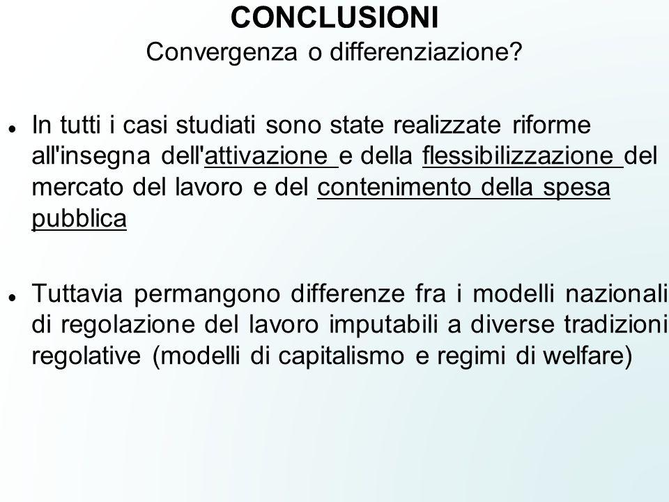 CONCLUSIONI Convergenza o differenziazione? In tutti i casi studiati sono state realizzate riforme all'insegna dell'attivazione e della flessibilizzaz