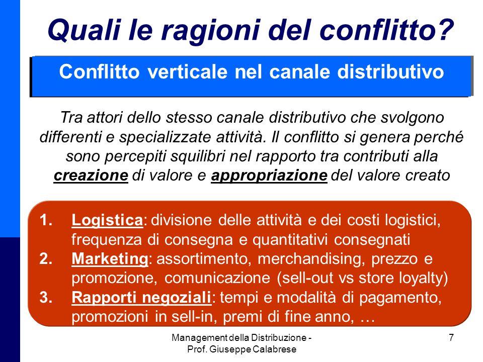 Management della Distribuzione - Prof.Giuseppe Calabrese 7 Quali le ragioni del conflitto.