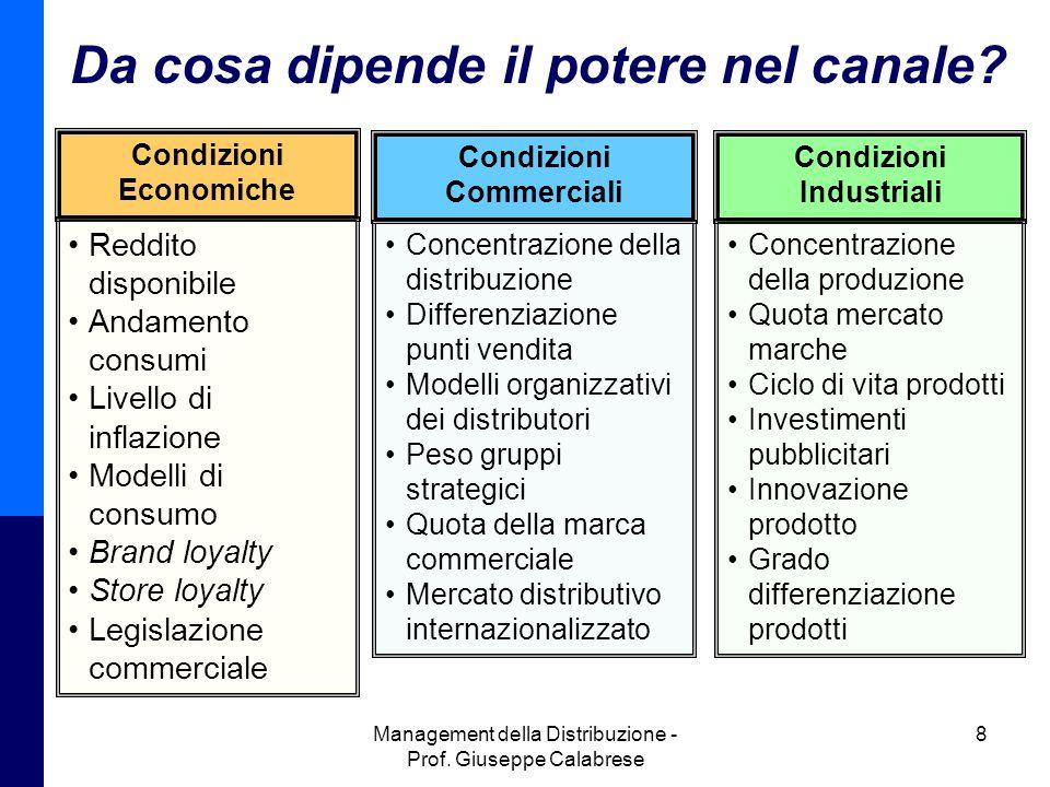 Management della Distribuzione - Prof.Giuseppe Calabrese 8 Da cosa dipende il potere nel canale.