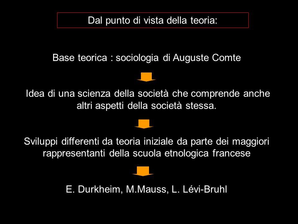 Base teorica : sociologia di Auguste Comte Idea di una scienza della società che comprende anche altri aspetti della società stessa. Sviluppi differen