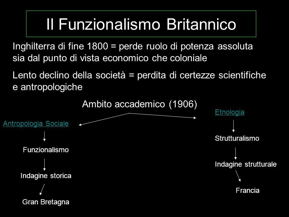 Il Funzionalismo Britannico Inghilterra di fine 1800 = perde ruolo di potenza assoluta sia dal punto di vista economico che coloniale Lento declino de
