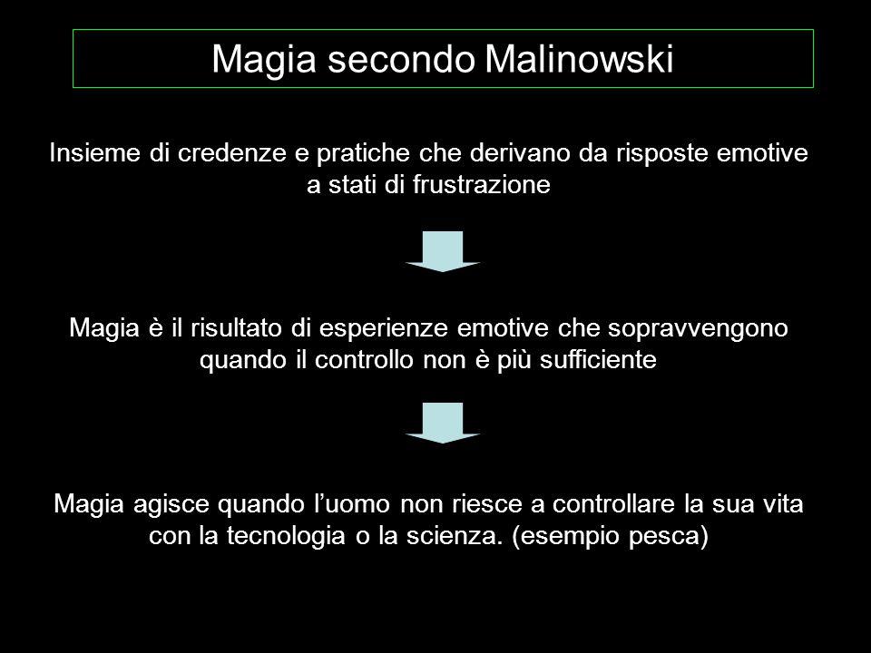 Magia secondo Malinowski Insieme di credenze e pratiche che derivano da risposte emotive a stati di frustrazione Magia è il risultato di esperienze em
