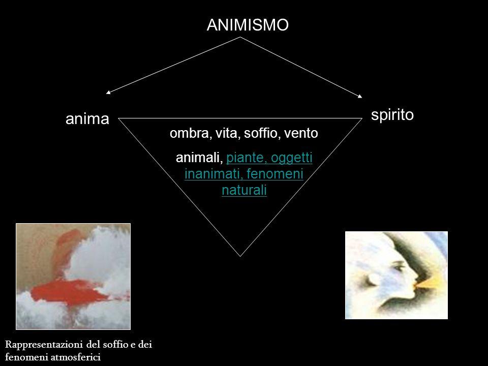 ANIMISMO anima spirito ombra, vita, soffio, vento animali, piante, oggetti inanimati, fenomeni naturalipiante, oggetti inanimati, fenomeni naturali Ra