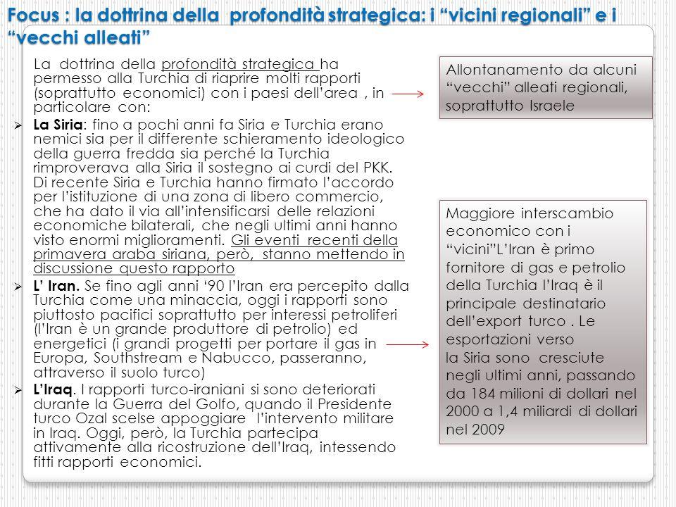 """Focus : la dottrina della profondità strategica: i """"vicini regionali"""" e i """"vecchi alleati"""" La dottrina della profondità strategica ha permesso alla Tu"""